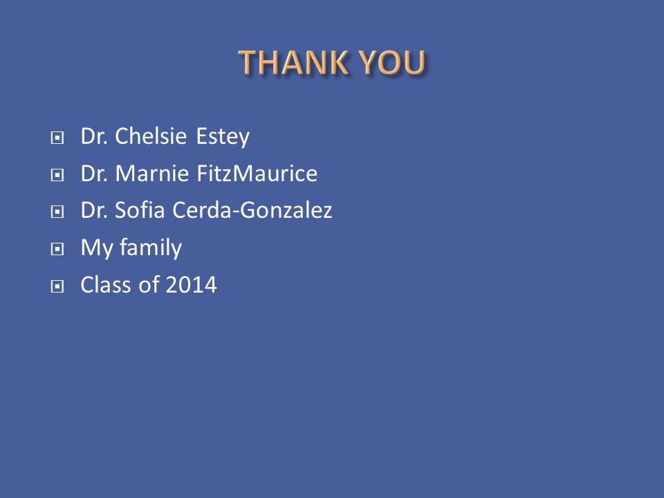THANK YOU Dr. Chelsie Estey Dr. Marnie FitzMaurice