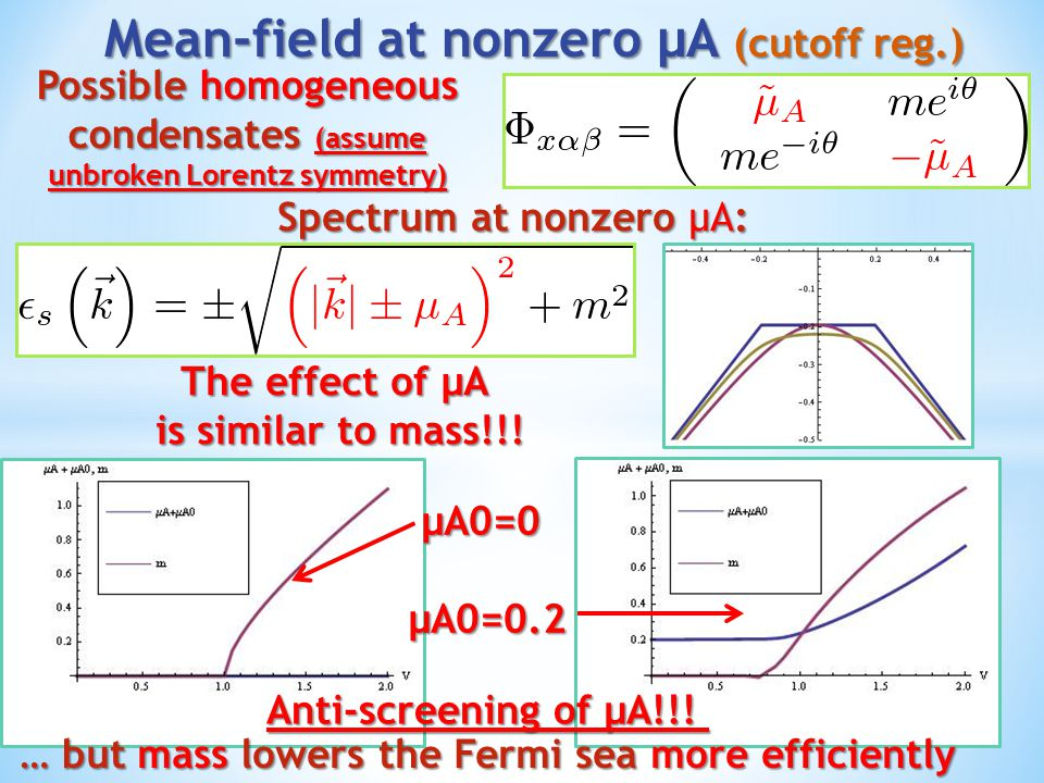 Mean-field at nonzero μA (cutoff reg.)