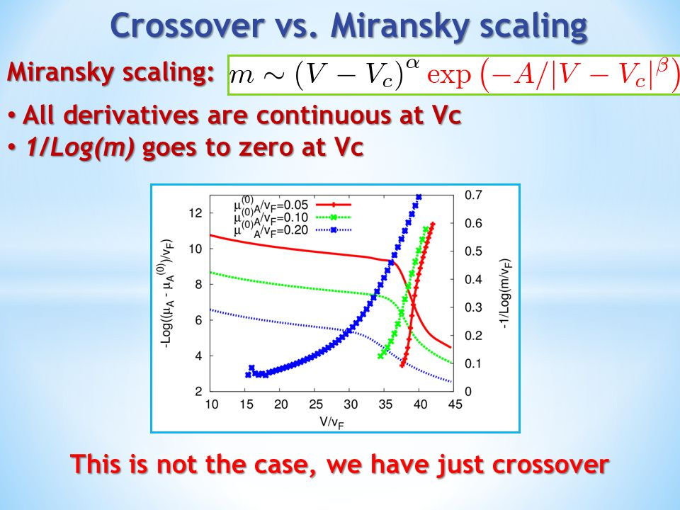 Crossover vs. Miransky scaling