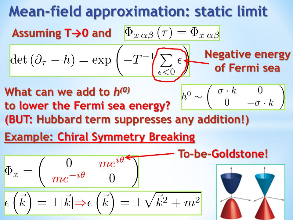 Mean-field approximation: static limit