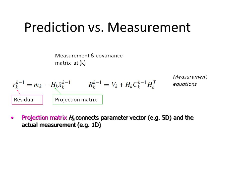 Prediction vs. Measurement