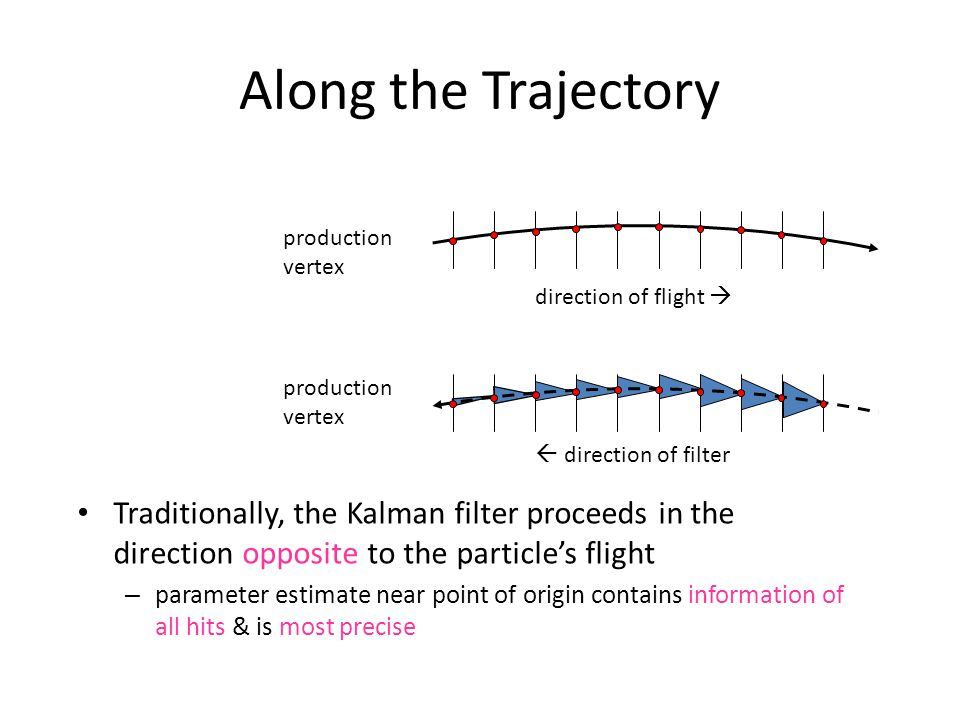 Along the Trajectory production vertex. direction of flight  production vertex.  direction of filter.