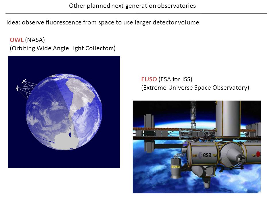 Other planned next generation observatories