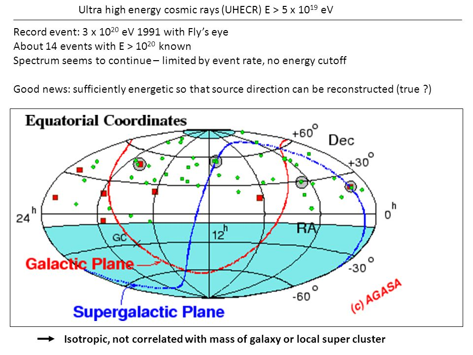 Ultra high energy cosmic rays (UHECR) E > 5 x 1019 eV