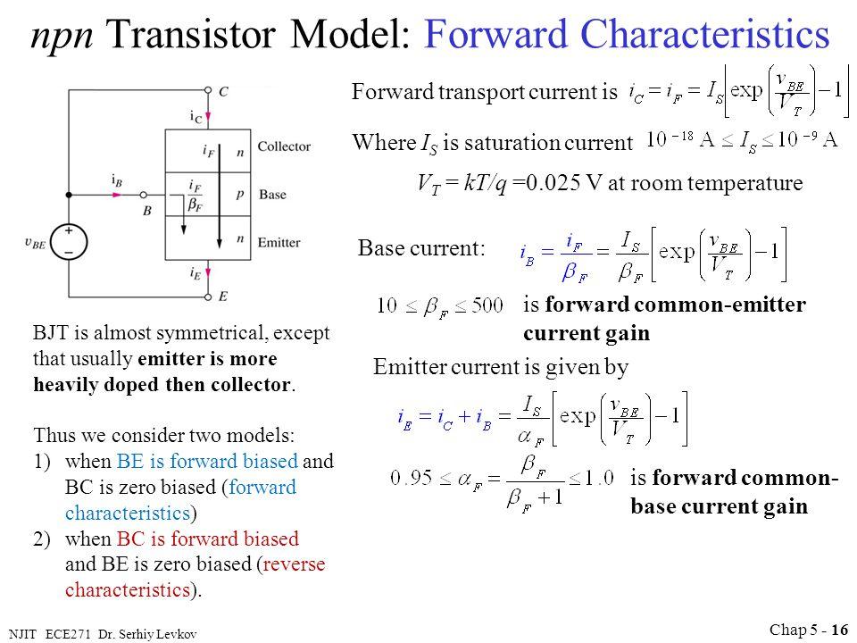 npn Transistor Model: Forward Characteristics
