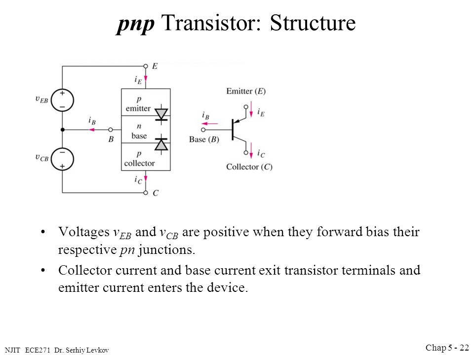 pnp Transistor: Structure