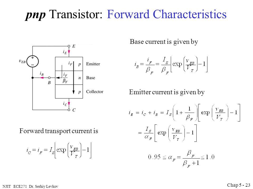 pnp Transistor: Forward Characteristics