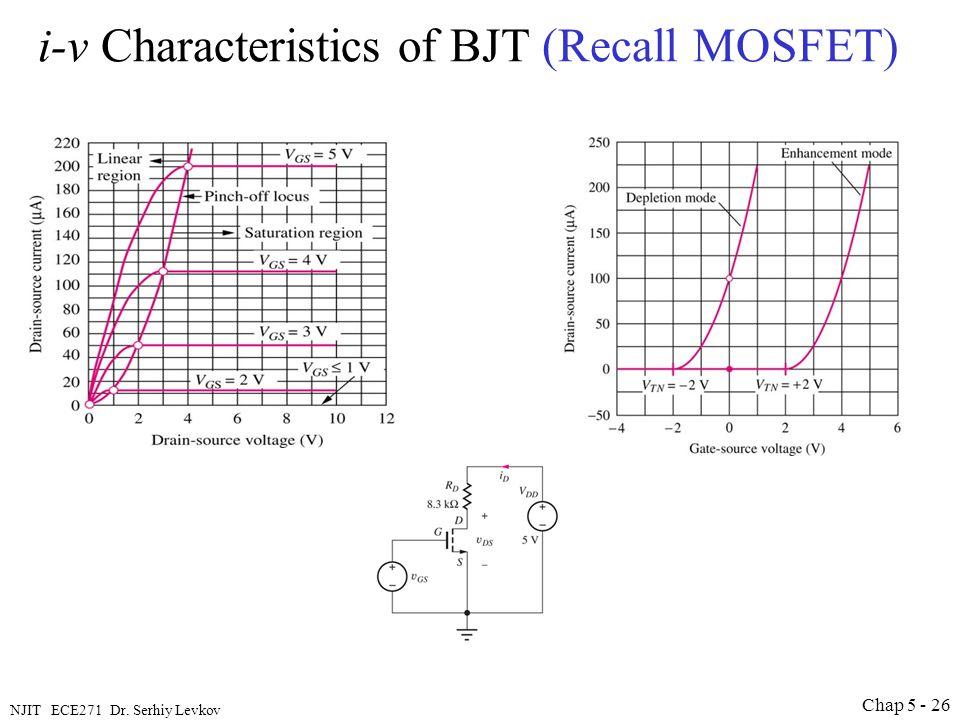i-v Characteristics of BJT (Recall MOSFET)