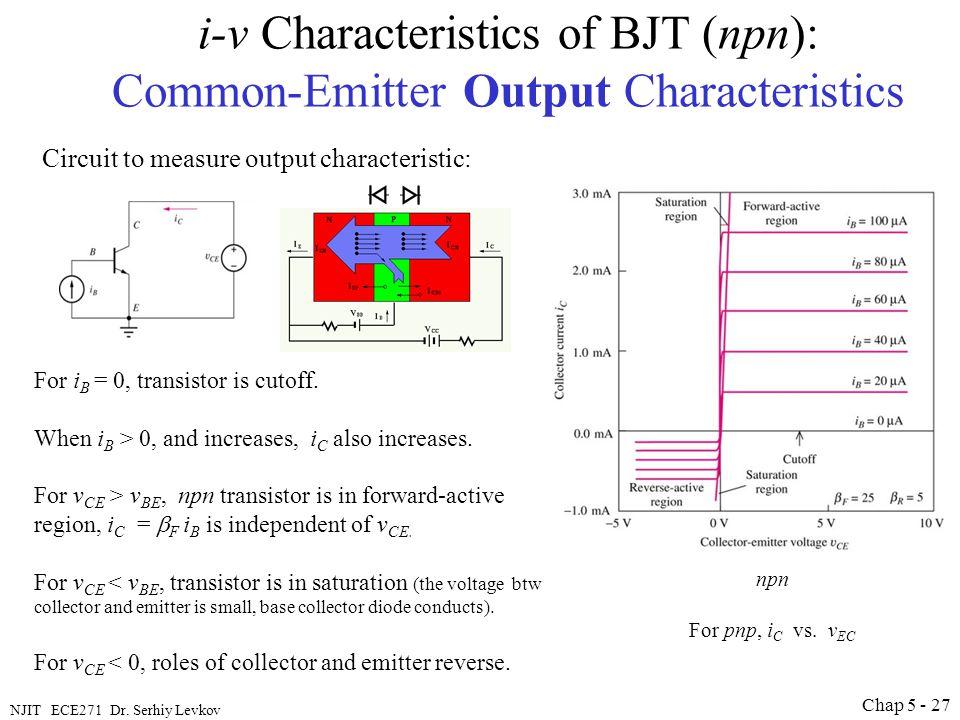 i-v Characteristics of BJT (npn): Common-Emitter Output Characteristics