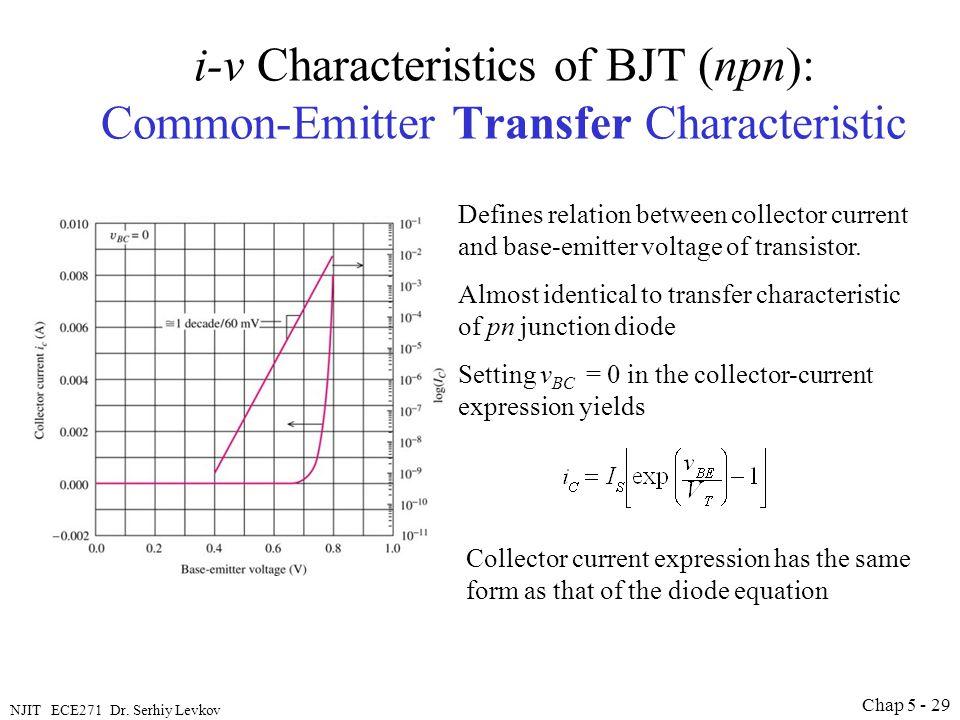 i-v Characteristics of BJT (npn): Common-Emitter Transfer Characteristic