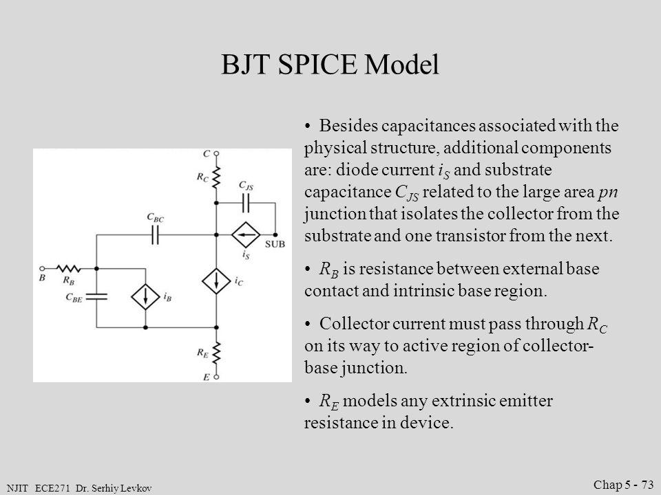 BJT SPICE Model
