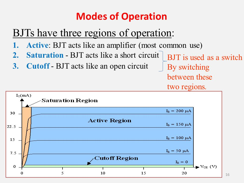 Modes of Operation BJTs have three regions of operation: