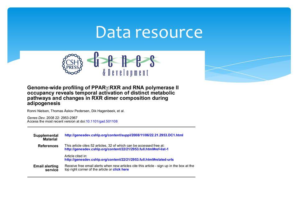 Data resource download.clcbio.com/testdata/raw_data/chip-seq_pparg-subset.zip.