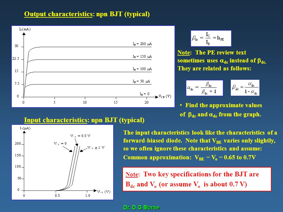 Output characteristics: npn BJT (typical)