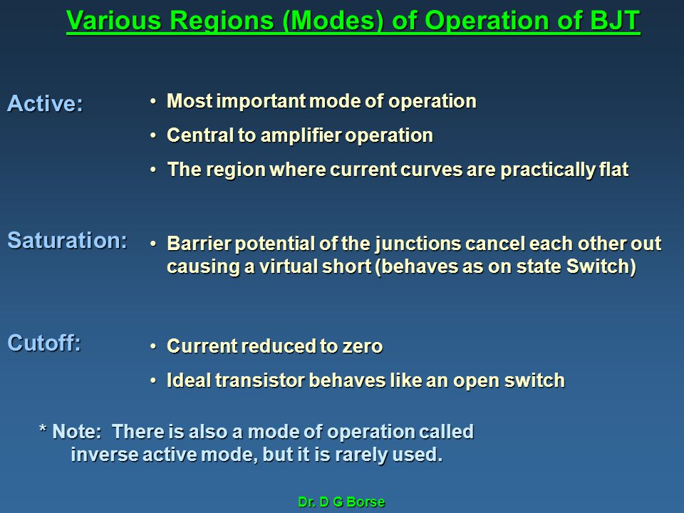 Various Regions (Modes) of Operation of BJT
