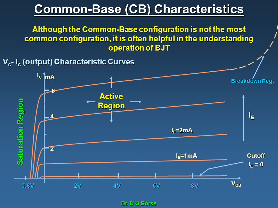 Common-Base (CB) Characteristics Vc- Ic (output) Characteristic Curves