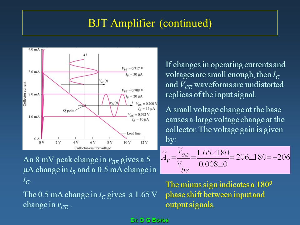 BJT Amplifier (continued)