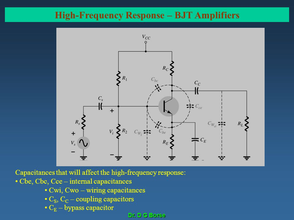 High-Frequency Response – BJT Amplifiers
