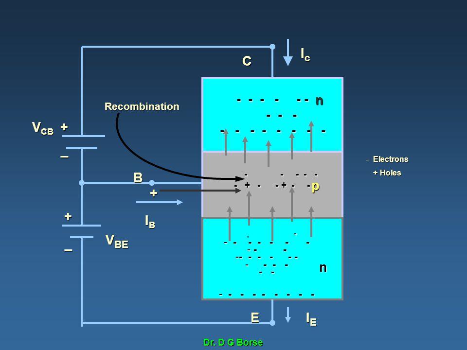 Ic C - - - - - - - - - - - - - - - - - n VCB + _ B p + + IB VBE _ n E