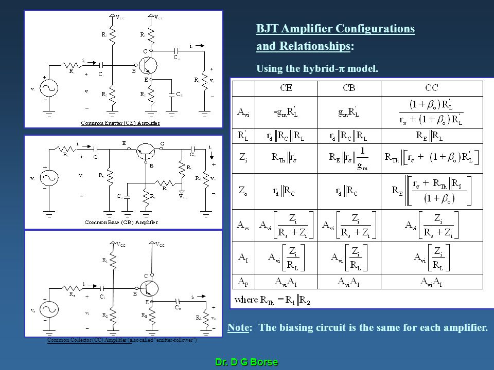 BJT Amplifier Configurations and Relationships: