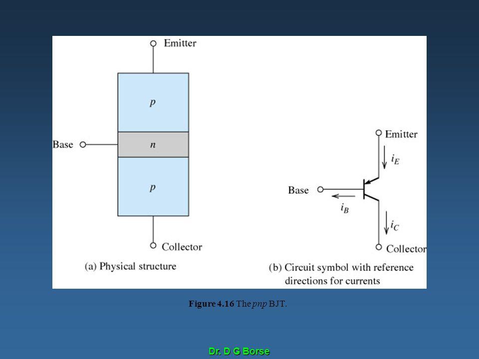 Figure 4.16 The pnp BJT.