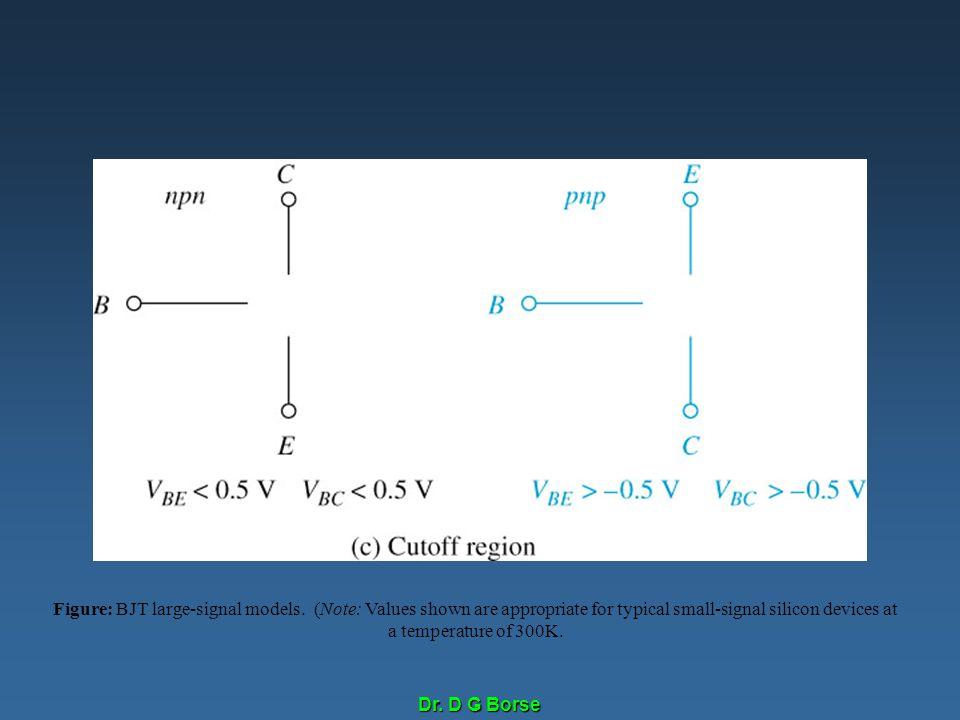 Figure: BJT large-signal models