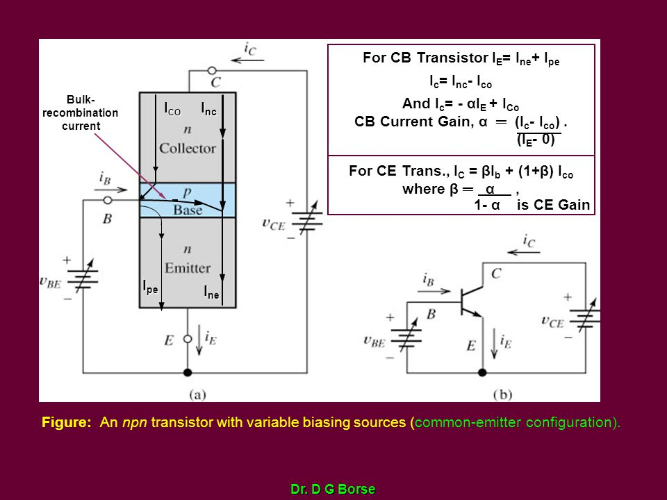 For CB Transistor IE= Ine+ Ipe Ic= Inc- Ico And Ic= - αIE + ICo