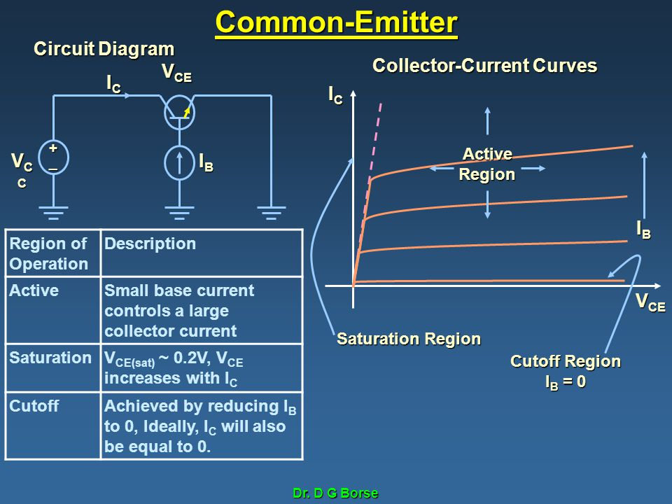 Collector Current Curves additionally Maxresdefault besides Pict Transistor Symbols Design Elements Transistors   Diagram Flowchart Ex le besides C further Sts. on npn switching transistor circuit