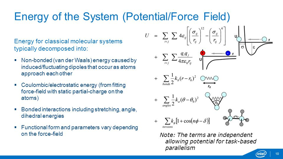 Energy of the System (Potential/Force Field)