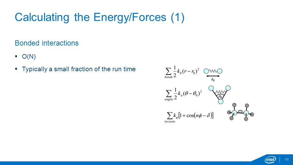 Calculating the Energy/Forces (1)