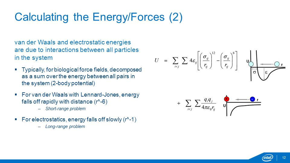 Calculating the Energy/Forces (2)