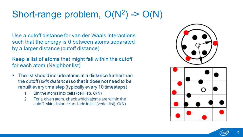 Short-range problem, O(N2) -> O(N)
