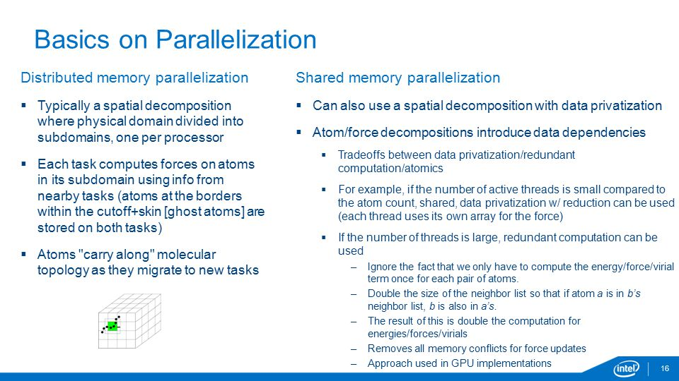 Basics on Parallelization