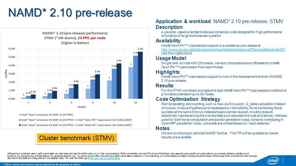 NAMD* 2.10 pre-release Cluster benchmark (STMV)