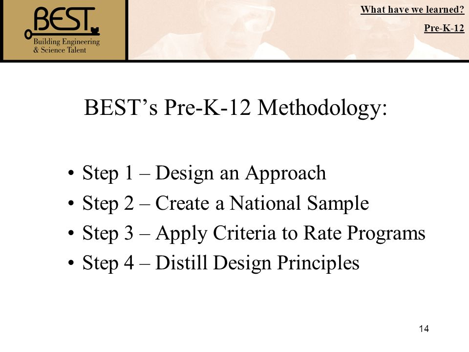 BEST's Pre-K-12 Methodology:
