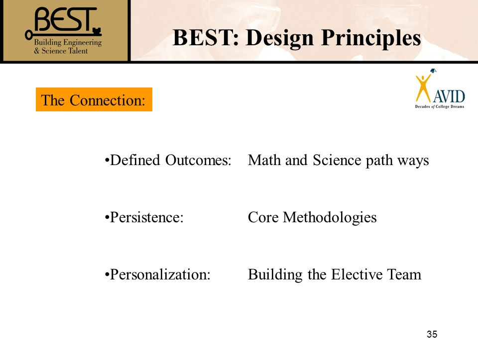 BEST: Design Principles