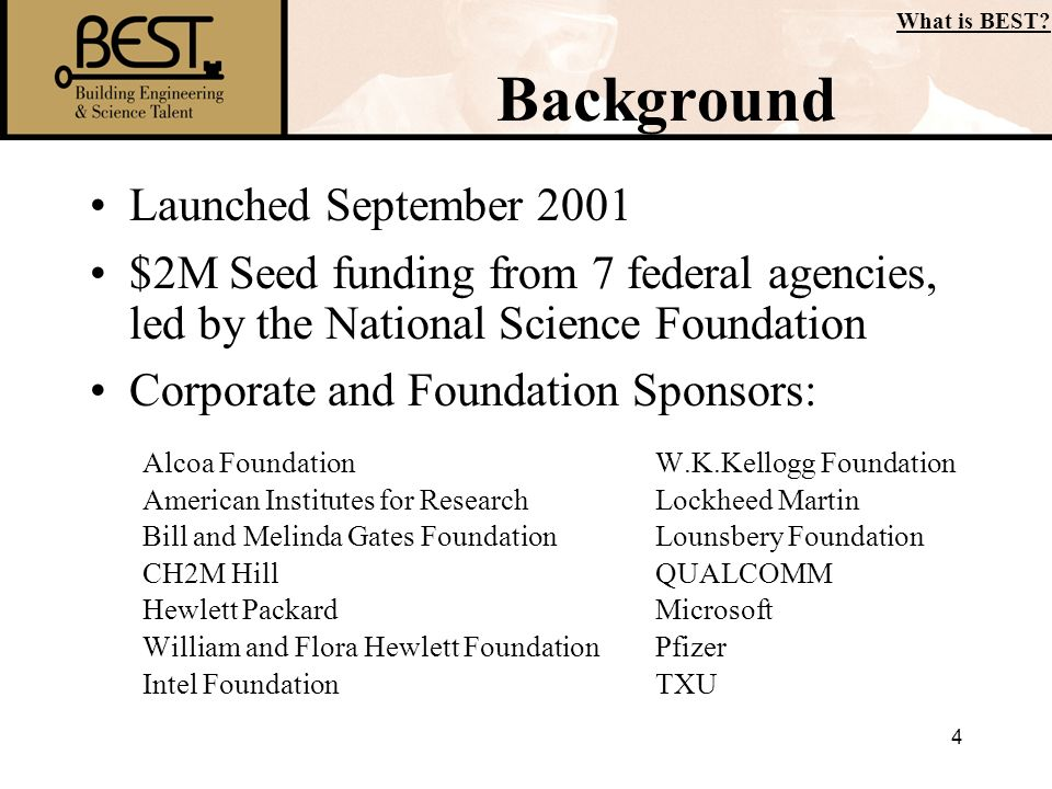 Background Launched September 2001