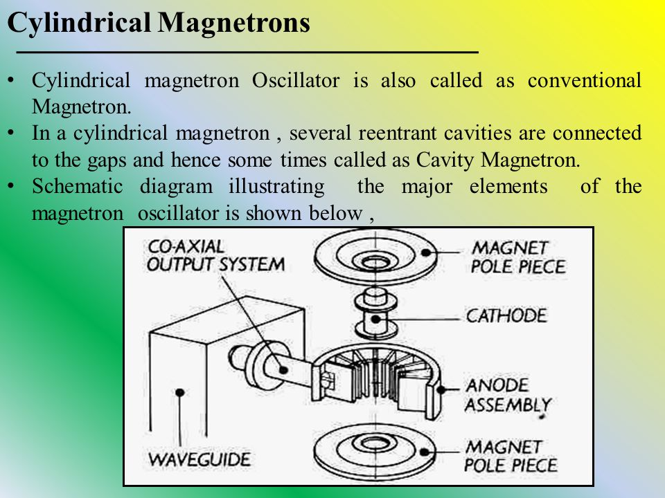 Cylindrical Magnetrons