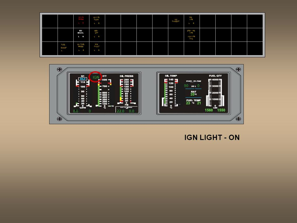 IGN LIGHT - ON IGN 90 8.0 22.0 0.0 LO OIL PRESS L R LO HYD FLOW L R NO