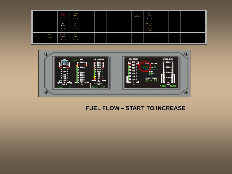 FUEL FLOW – START TO INCREASE