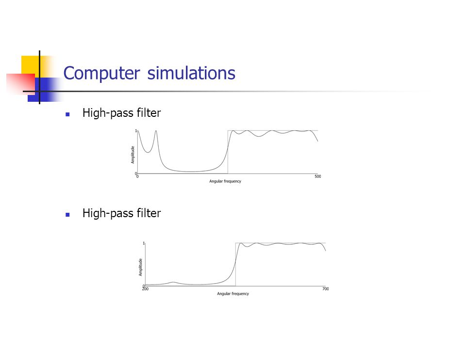 Computer simulations High-pass filter