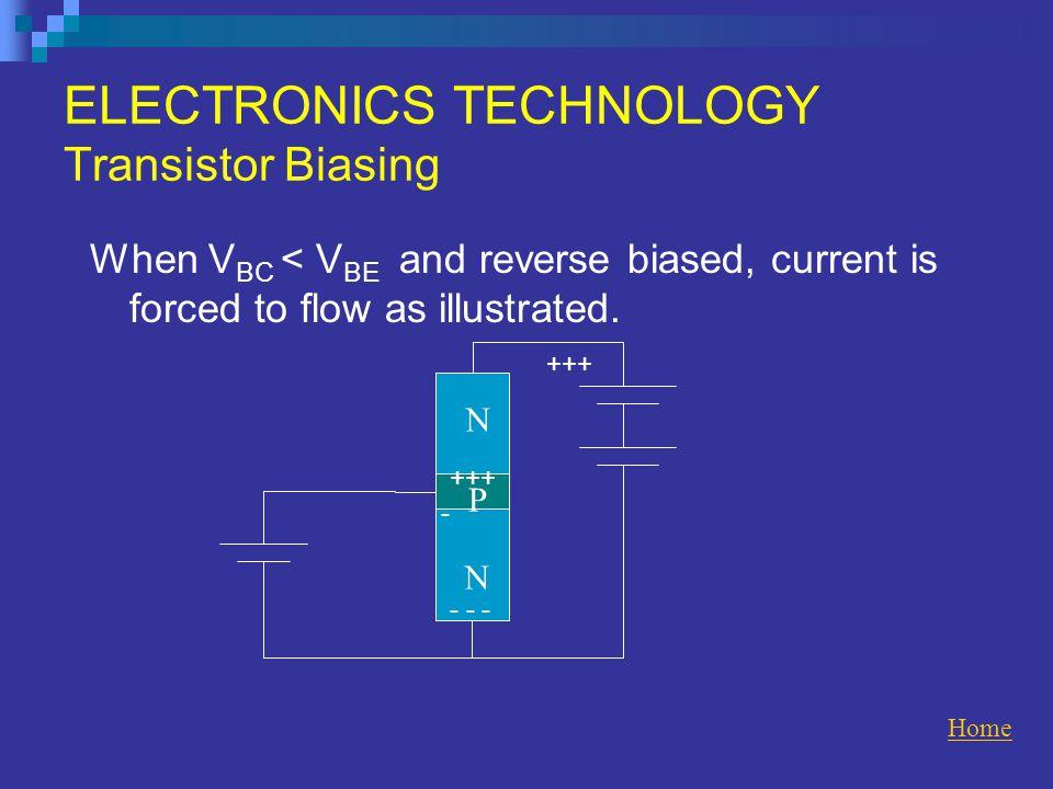 ELECTRONICS TECHNOLOGY Transistor Biasing