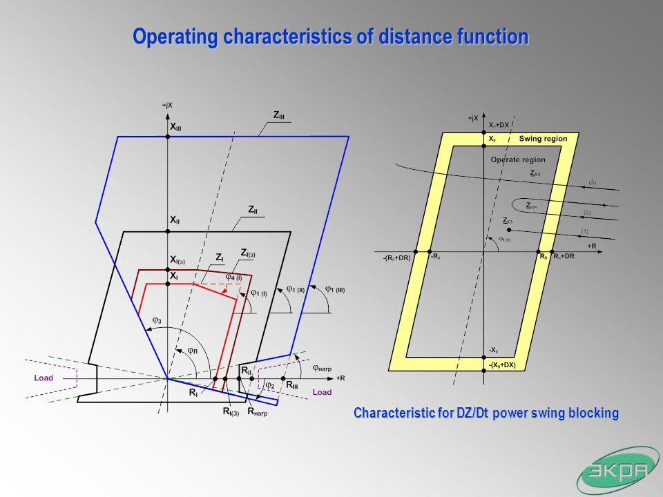 Operating characteristics of distance function