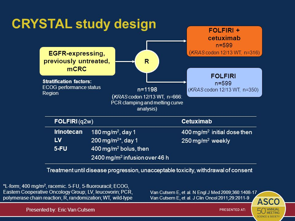 EGFR-expressing, previously untreated, mCRC