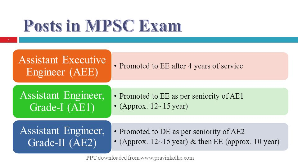 Posts in MPSC Exam Assistant Executive Engineer (AEE)