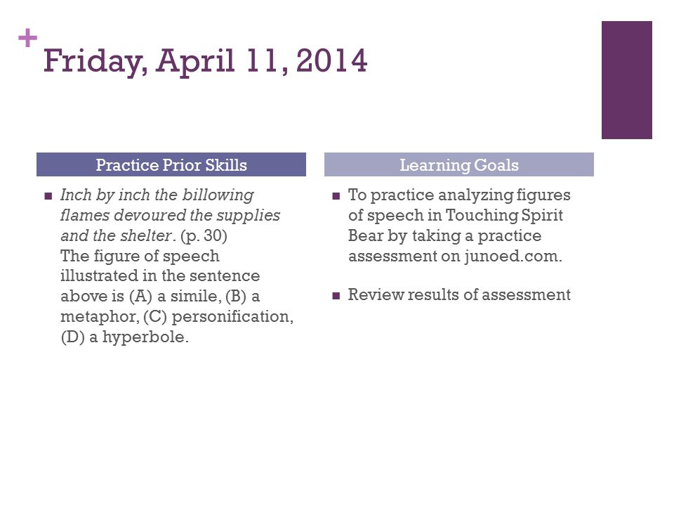 Friday, April 11, 2014 Practice Prior Skills Learning Goals