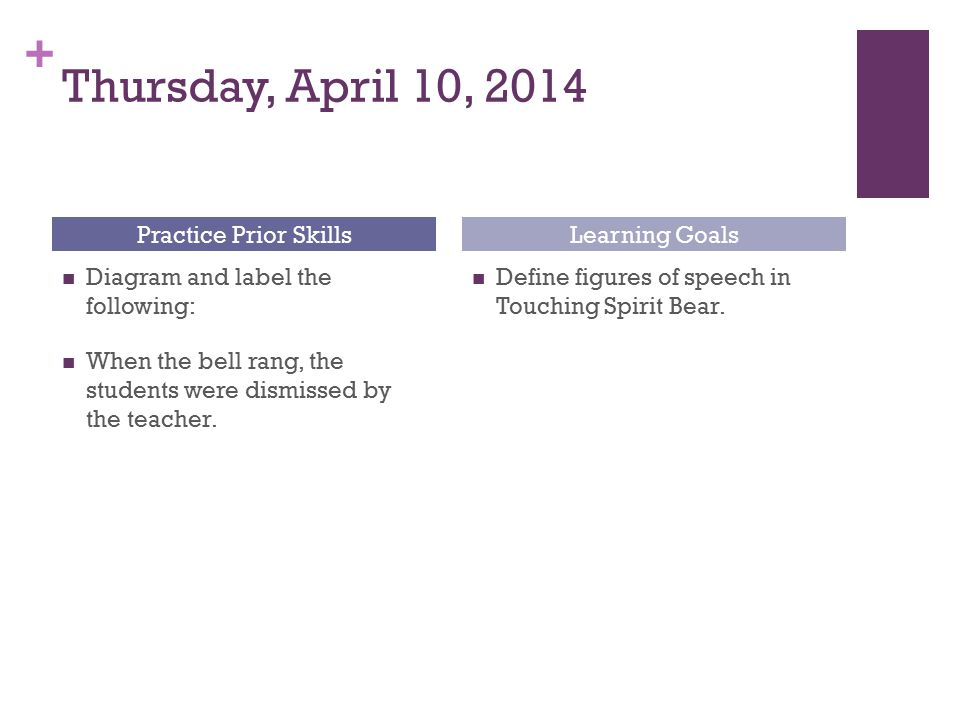 Thursday, April 10, 2014 Practice Prior Skills Learning Goals
