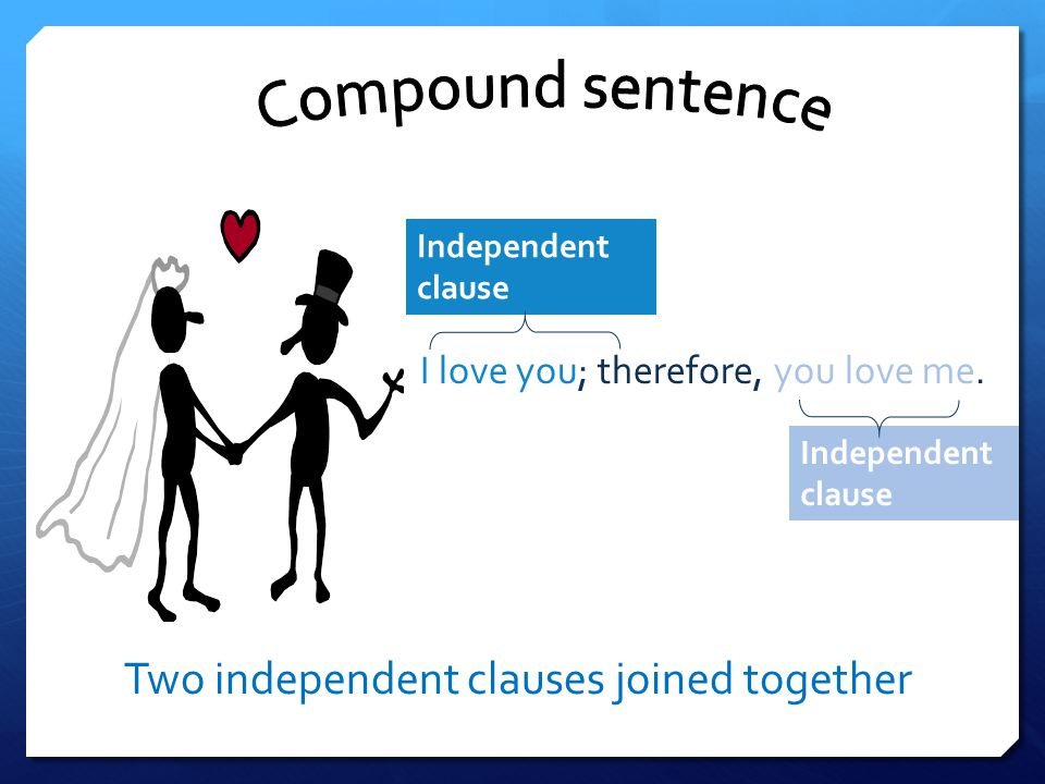 Two independent clauses joined together