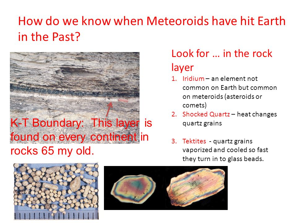 How do we know when Meteoroids have hit Earth in the Past