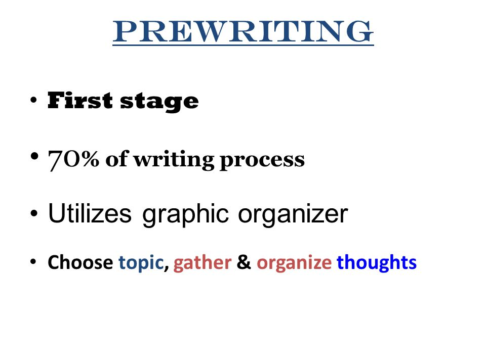 Prewriting 70% of writing process Utilizes graphic organizer